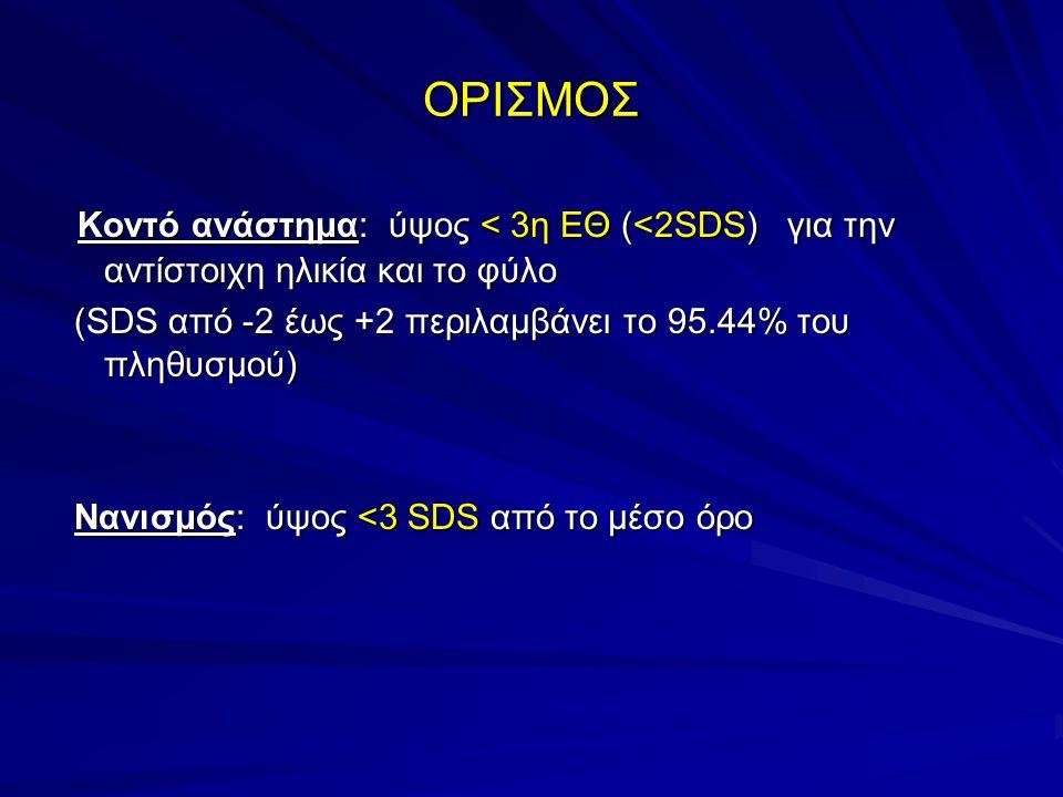ΟΡΙΣΜΟΣ Κοντό ανάστημα: ύψος < 3η ΕΘ (<2SDS) για την αντίστοιχη ηλικία και το φύλο. (SDS από -2 έως +2 περιλαμβάνει το 95.44% του πληθυσμού)