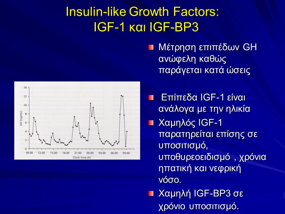 Insulin-like Growth Factors: IGF-1 και IGF-BP3