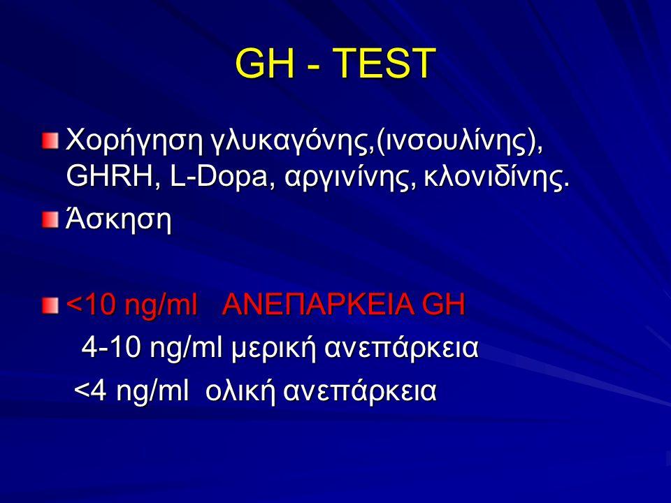 GH - TEST Χορήγηση γλυκαγόνης,(ινσουλίνης), GHRH, L-Dopa, αργινίνης, κλονιδίνης. Άσκηση. <10 ng/ml ΑΝΕΠΑΡΚΕΙΑ GH.