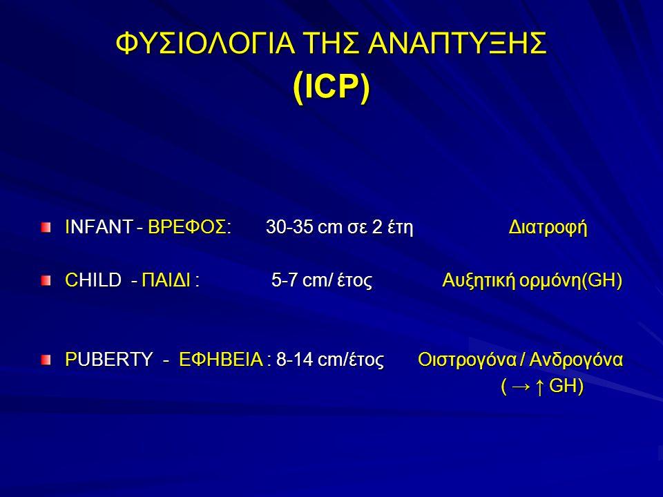 ΦΥΣΙΟΛΟΓΙΑ ΤΗΣ ΑΝΑΠΤΥΞΗΣ (ICP)