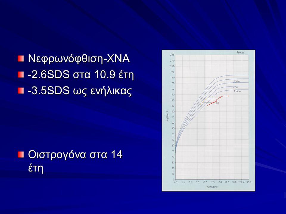 Νεφρωνόφθιση-ΧΝΑ -2.6SDS στα 10.9 έτη -3.5SDS ως ενήλικας Οιστρογόνα στα 14 έτη