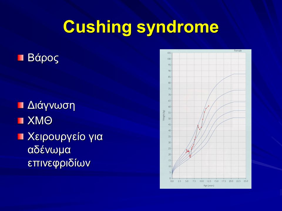 Cushing syndrome Βάρος Διάγνωση ΧΜΘ