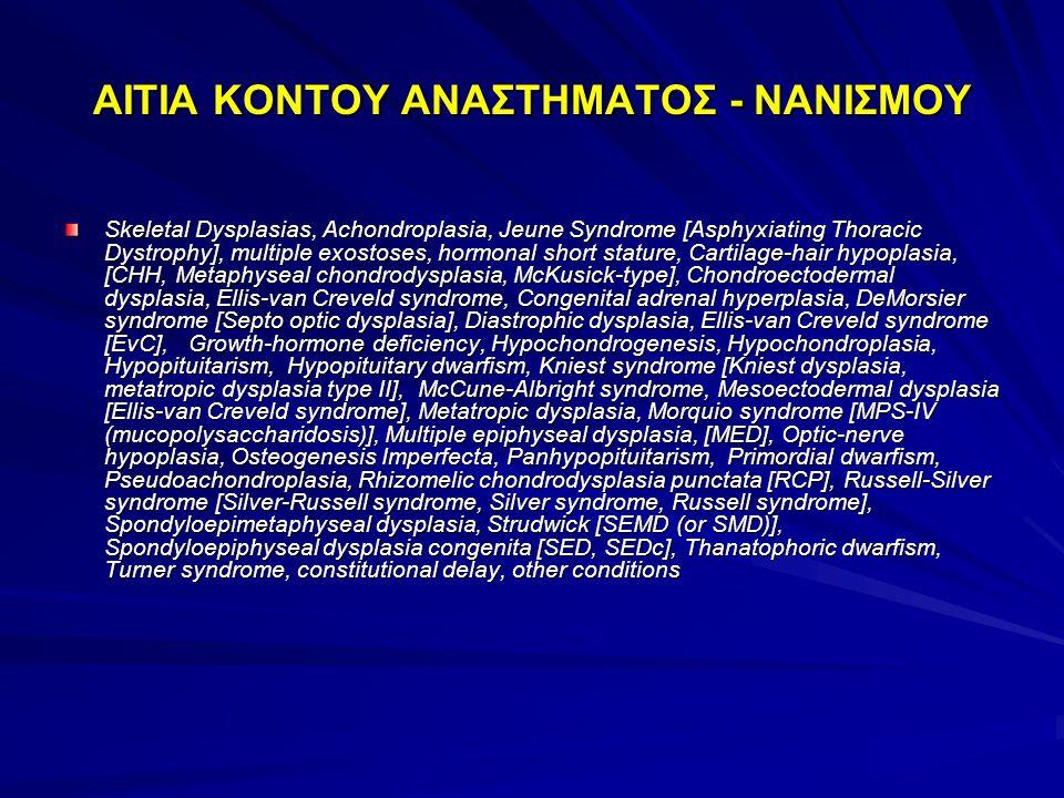ΑΙΤΙΑ ΚΟΝΤΟΥ ΑΝΑΣΤΗΜΑΤΟΣ - ΝΑΝΙΣΜΟΥ