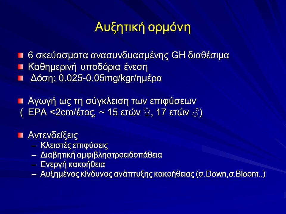 Αυξητική ορμόνη 6 σκεύασματα ανασυνδυασμένης GH διαθέσιμα