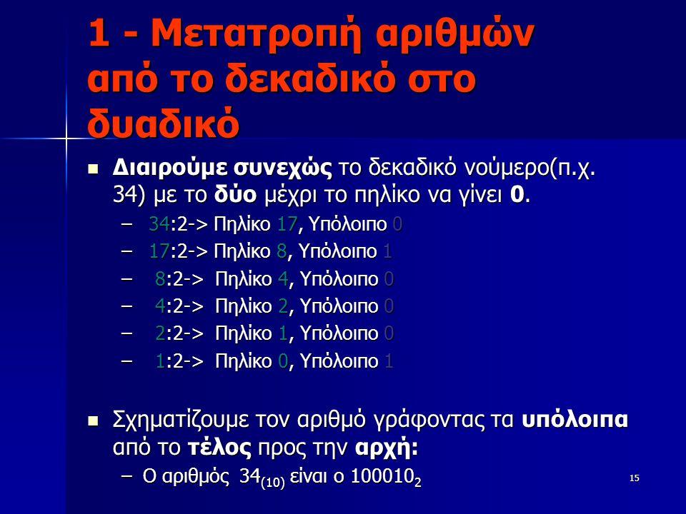 1 - Μετατροπή αριθμών από το δεκαδικό στο δυαδικό