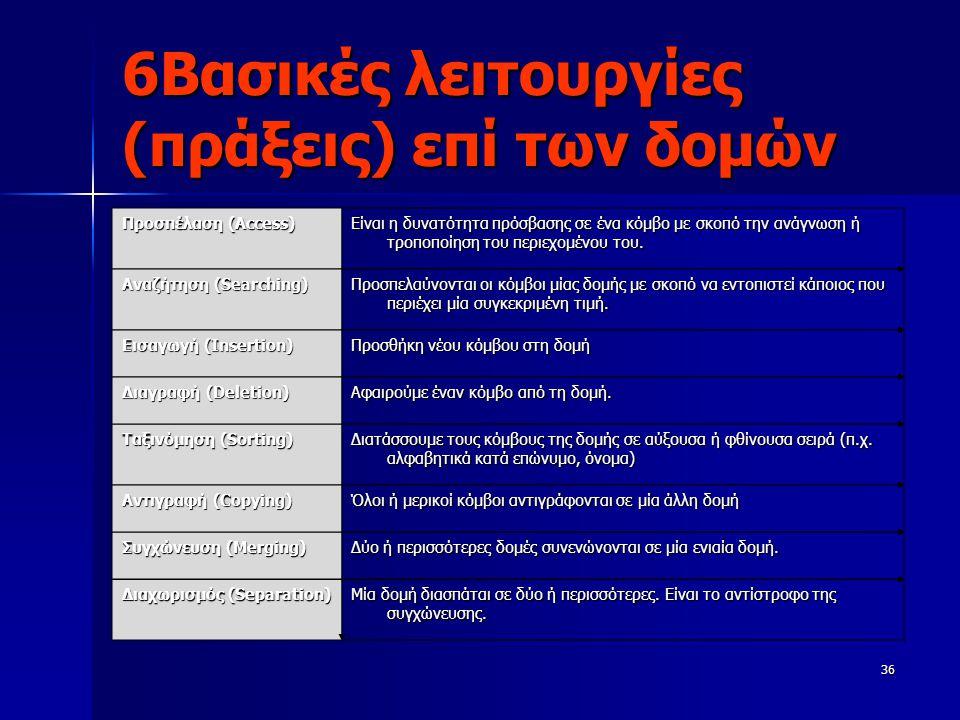 6Βασικές λειτουργίες (πράξεις) επί των δομών