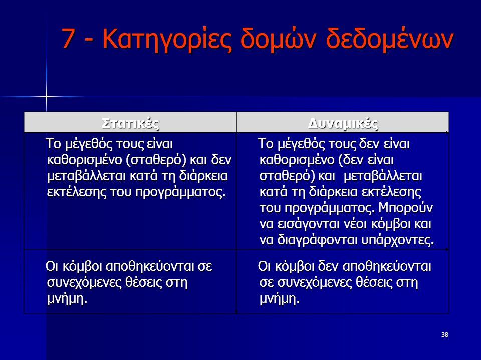 7 - Κατηγορίες δομών δεδομένων