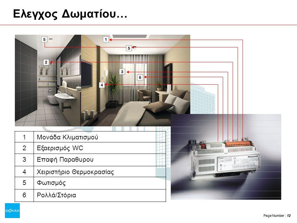 Ελεγχος Δωματίου… 1 Μονάδα Κλιματισμού 2 Εξαερισμός WC 3
