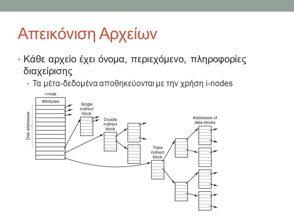 Απεικόνιση Αρχείων Κάθε αρχείο έχει όνομα, περιεχόμενο, πληροφορίες διαχείρισης.