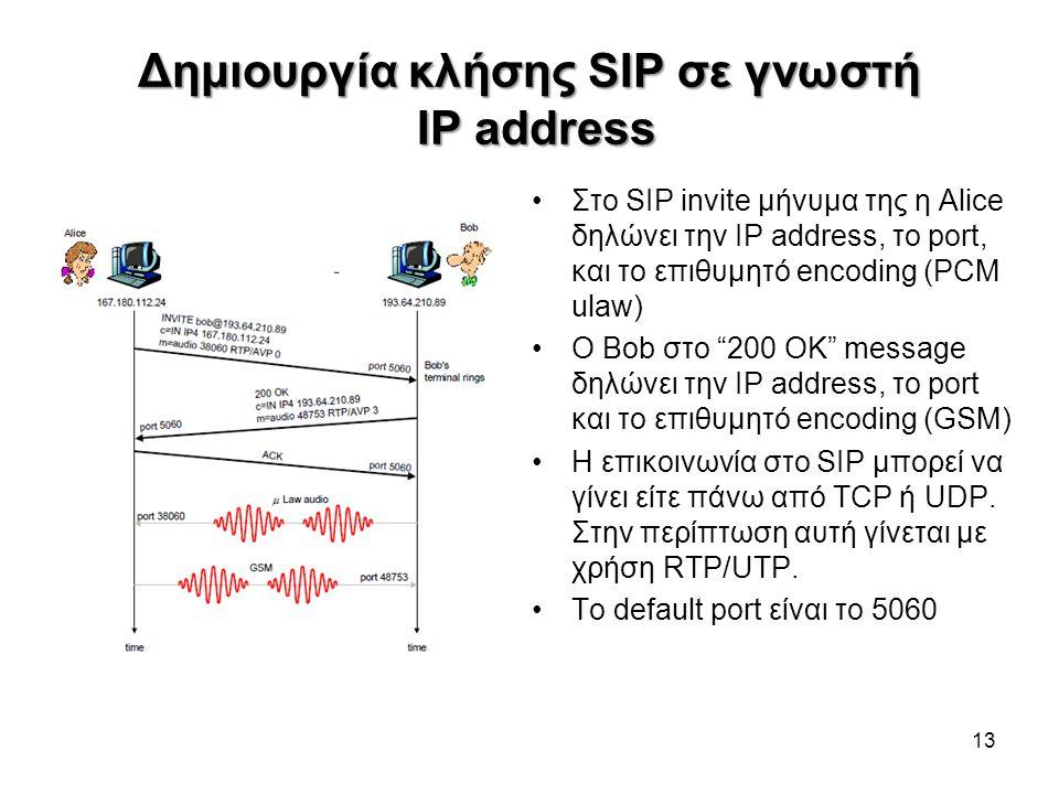 Δημιουργία κλήσης SIP σε γνωστή IP address