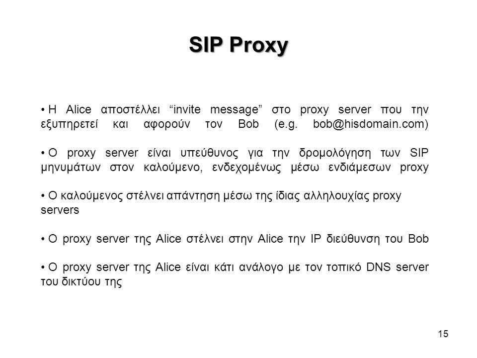 SIP Proxy H Alice αποστέλλει invite message στο proxy server που την εξυπηρετεί και αφορούν τον Bob (e.g. bob@hisdomain.com)