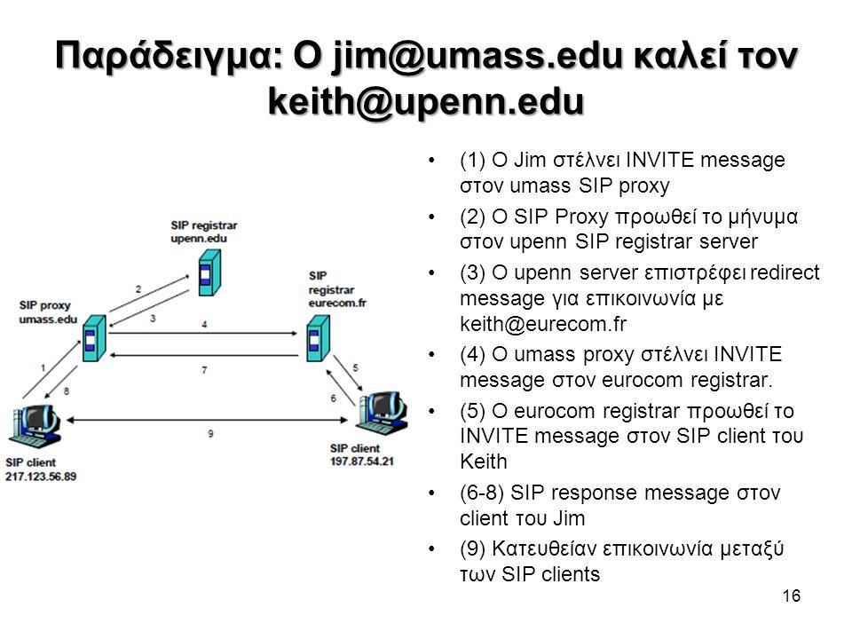 Παράδειγμα: Ο jim@umass.edu καλεί τον keith@upenn.edu