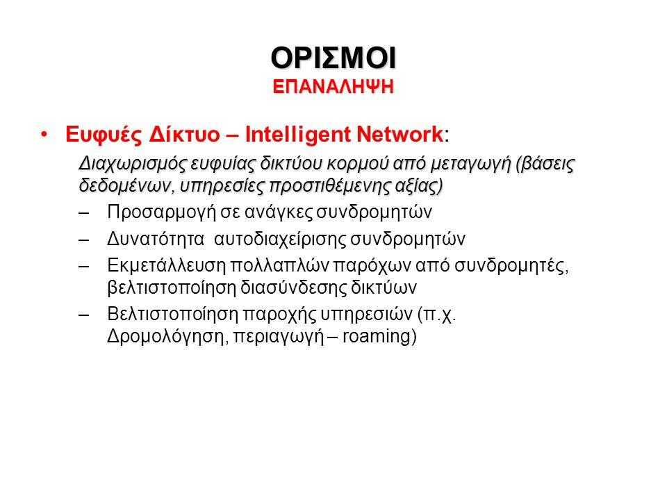 ΟΡΙΣΜΟΙ ΕΠΑΝΑΛΗΨΗ Ευφυές Δίκτυο – Intelligent Network: