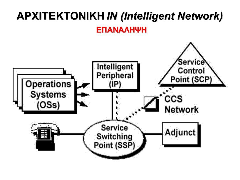 ΑΡΧΙΤΕΚΤΟΝΙΚΗ IN (Intelligent Network) ΕΠΑΝΑΛΗΨΗ