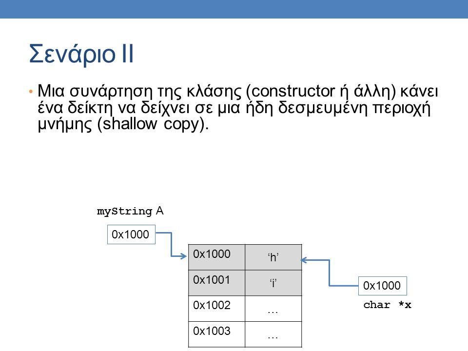 Σενάριο ΙΙ Μια συνάρτηση της κλάσης (constructor ή άλλη) κάνει ένα δείκτη να δείχνει σε μια ήδη δεσμευμένη περιοχή μνήμης (shallow copy).