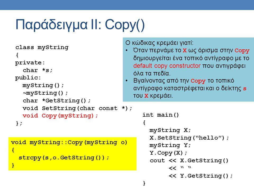 Παράδειγμα ΙΙ: Copy() O κώδικας κρεμάει γιατί: