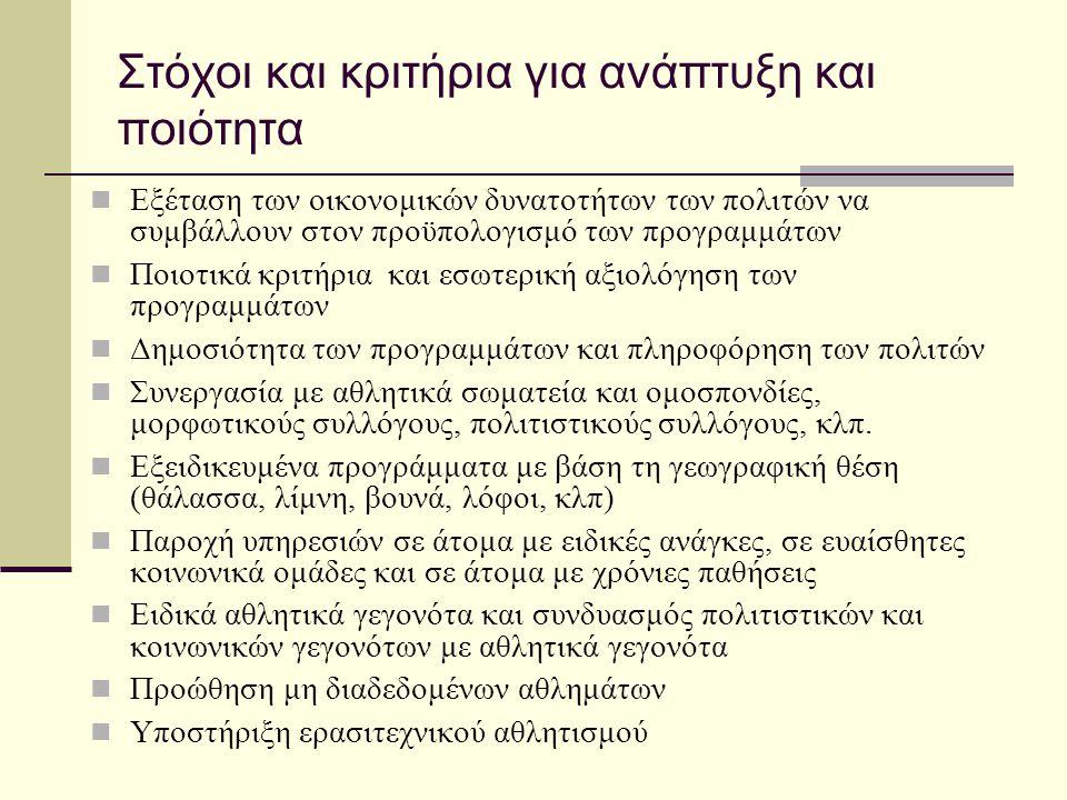 Στόχοι και κριτήρια για ανάπτυξη και ποιότητα