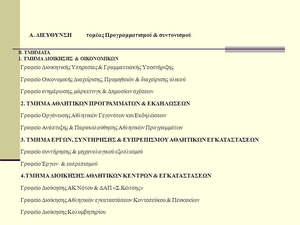τομέας Προγραμματισμού & συντονισμού