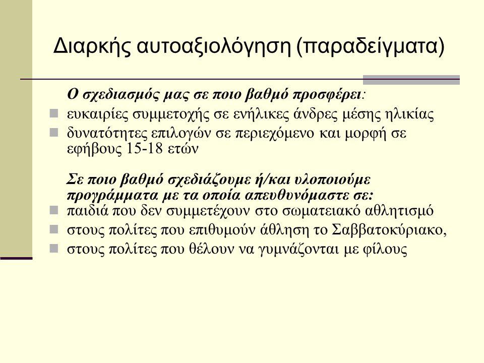 Διαρκής αυτοαξιολόγηση (παραδείγματα)