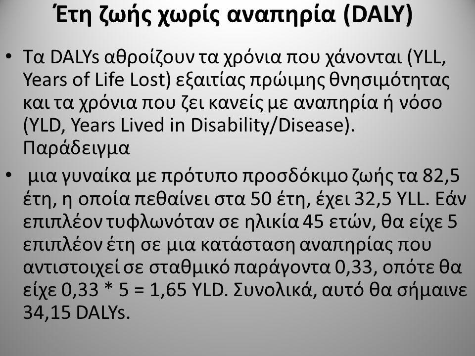 Έτη ζωής χωρίς αναπηρία (DALY)