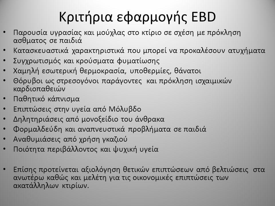 Κριτήρια εφαρμογής EBD