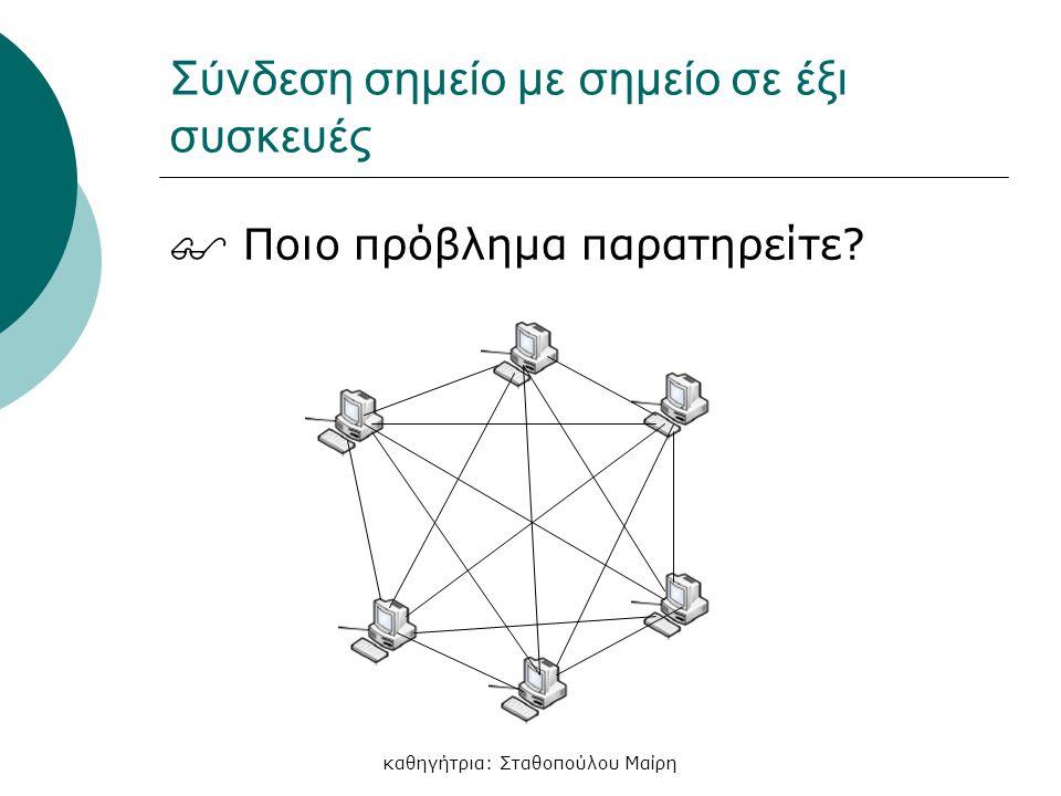 Σύνδεση σημείο με σημείο σε έξι συσκευές