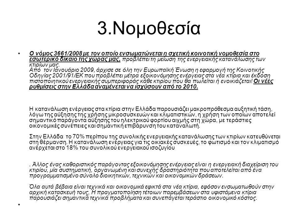 3.Νομοθεσία