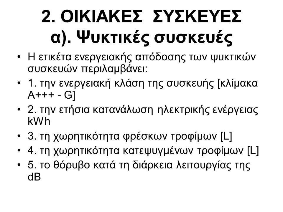 2. ΟΙΚΙΑΚΕΣ ΣΥΣΚΕΥΕΣ α). Ψυκτικές συσκευές