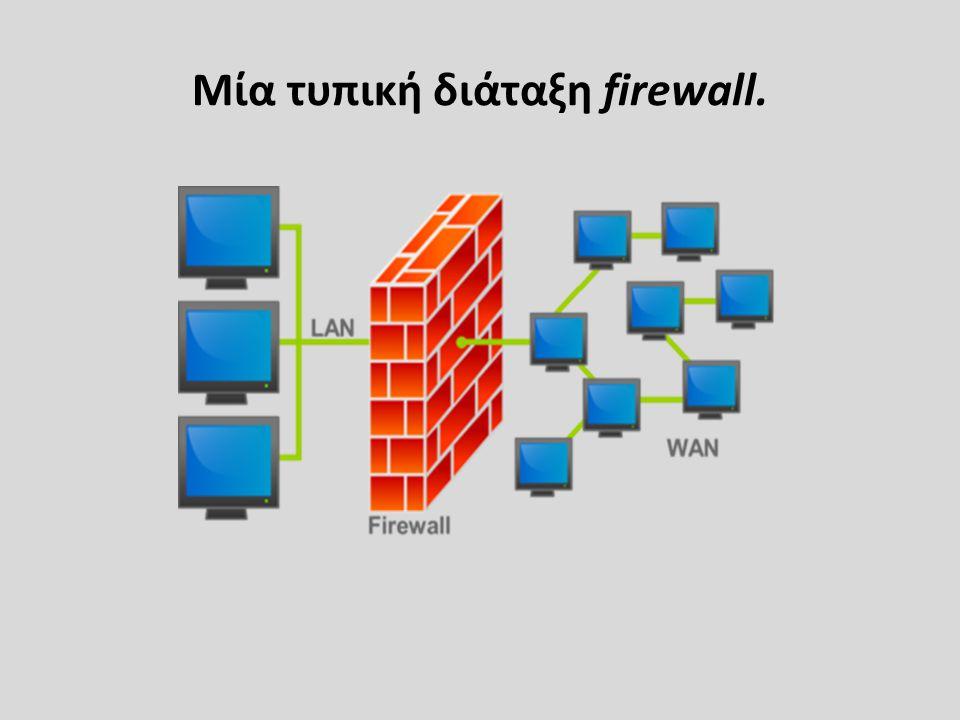 Μία τυπική διάταξη firewall.