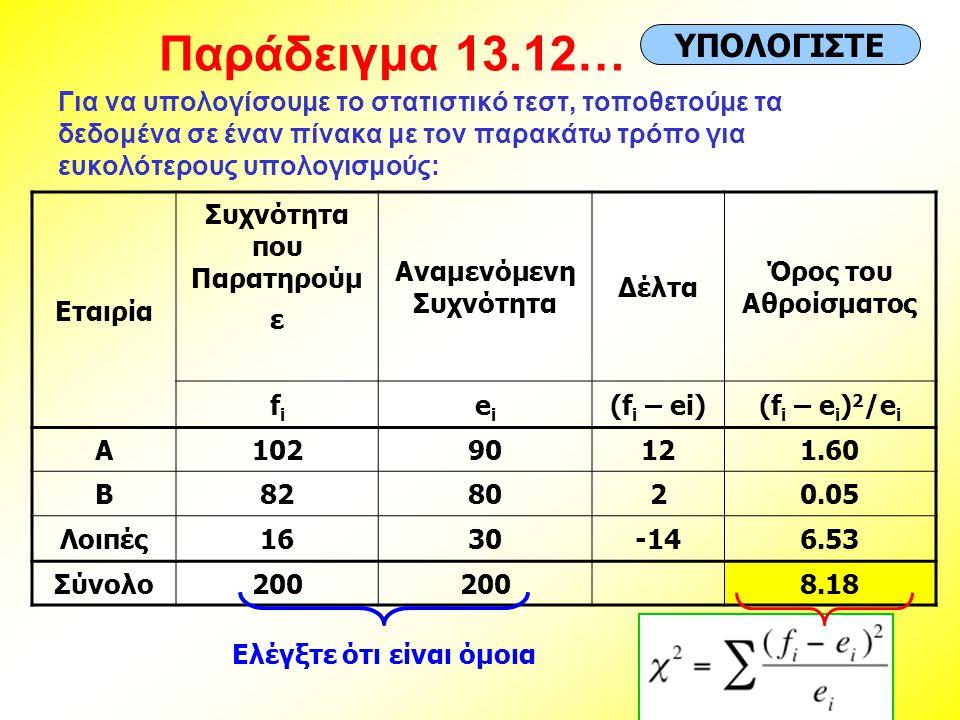 Παράδειγμα 13.12… ΥΠΟΛΟΓΙΣΤΕ