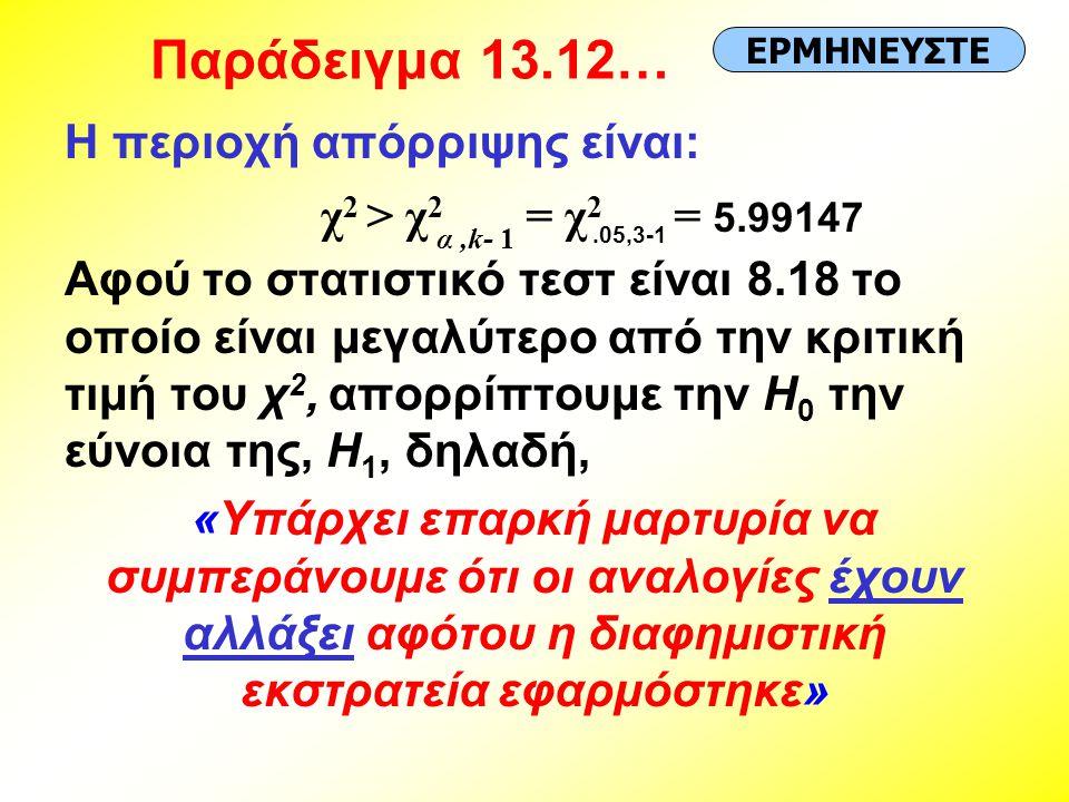 Παράδειγμα 13.12… Η περιοχή απόρριψης είναι: