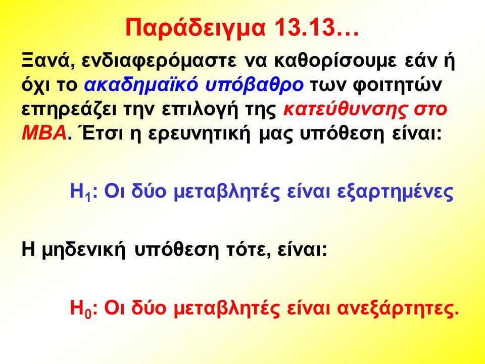 Παράδειγμα 13.13…