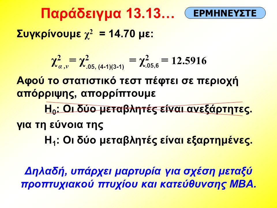 Παράδειγμα 13.13… χ2 = χ2 = χ2 = 12.5916 Συγκρίνουμε χ2 = 14.70 με: