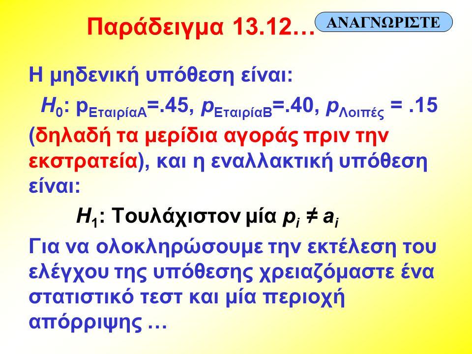 Παράδειγμα 13.12… Η μηδενική υπόθεση είναι: