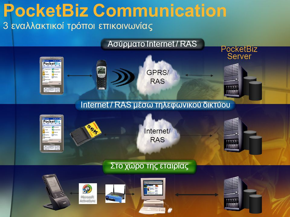 PocketBiz Communication 3 εναλλακτικοί τρόποι επικοινωνίας