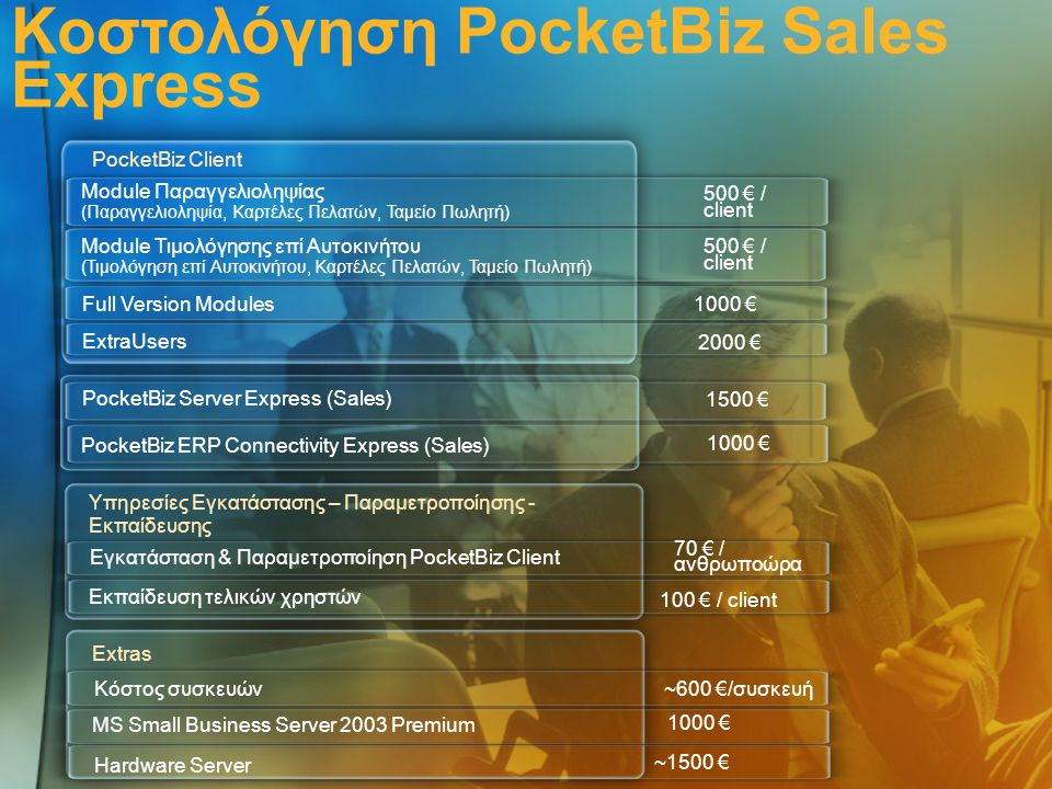 Κοστολόγηση PocketBiz Sales Express