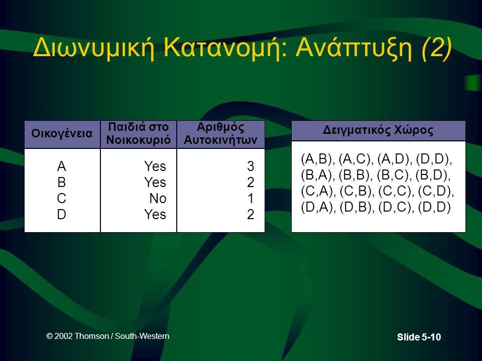 Διωνυμική Κατανομή: Ανάπτυξη (2)