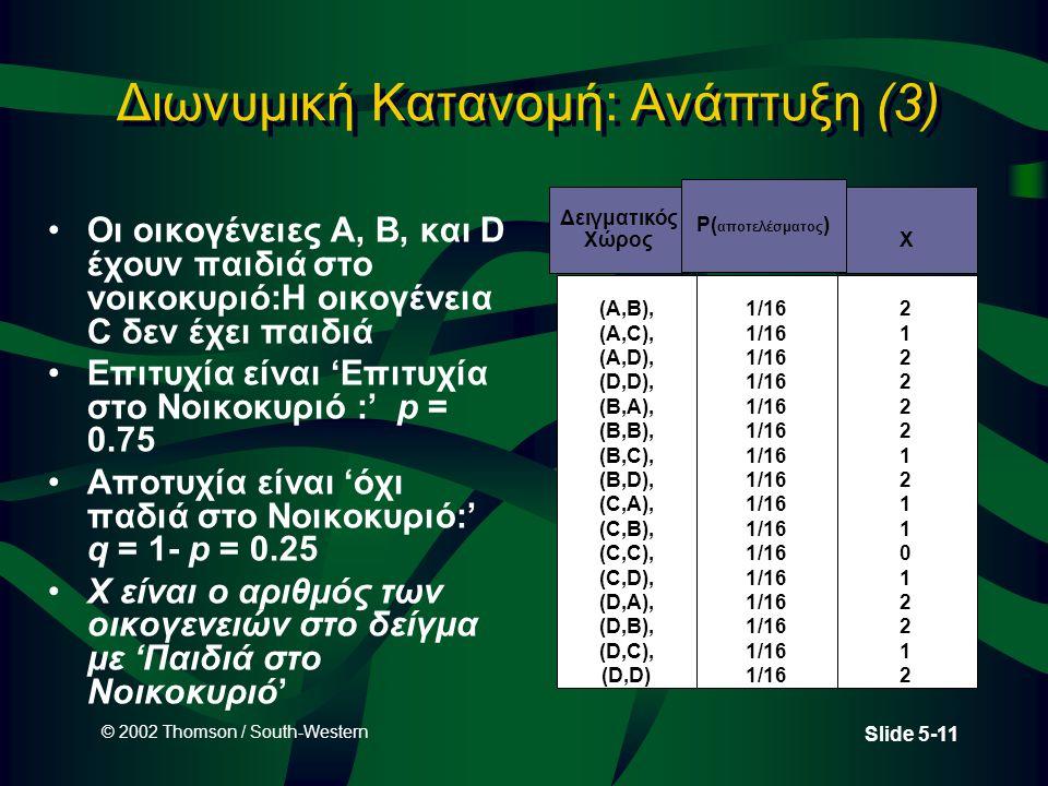 Διωνυμική Κατανομή: Ανάπτυξη (3)