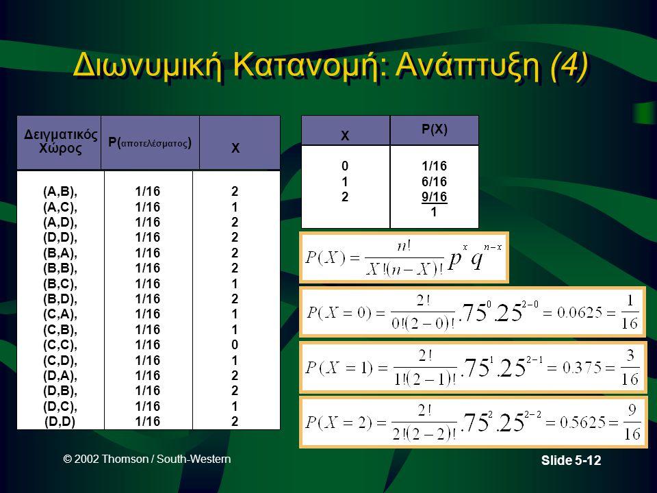 Διωνυμική Κατανομή: Ανάπτυξη (4)