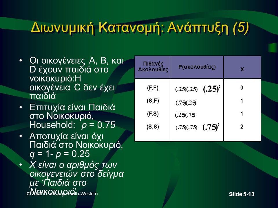 Διωνυμική Κατανομή: Ανάπτυξη (5)