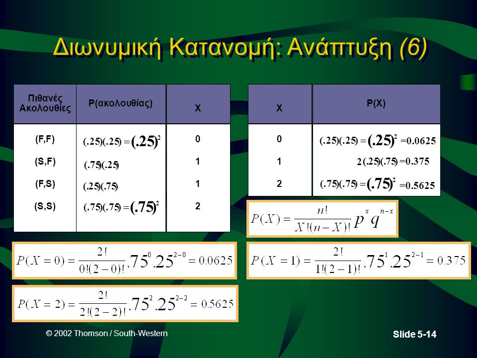 Διωνυμική Κατανομή: Ανάπτυξη (6)