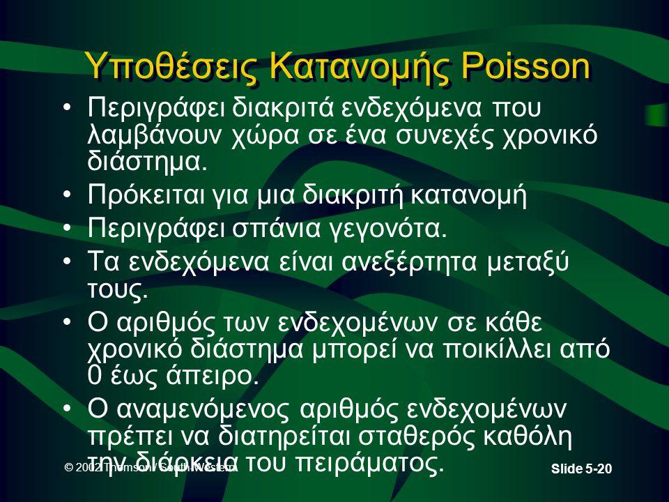 Υποθέσεις Κατανομής Poisson