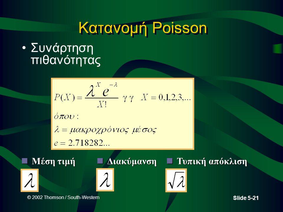 Κατανομή Poisson Συνάρτηση πιθανότητας Μέση τιμή Τυπική απόκλιση