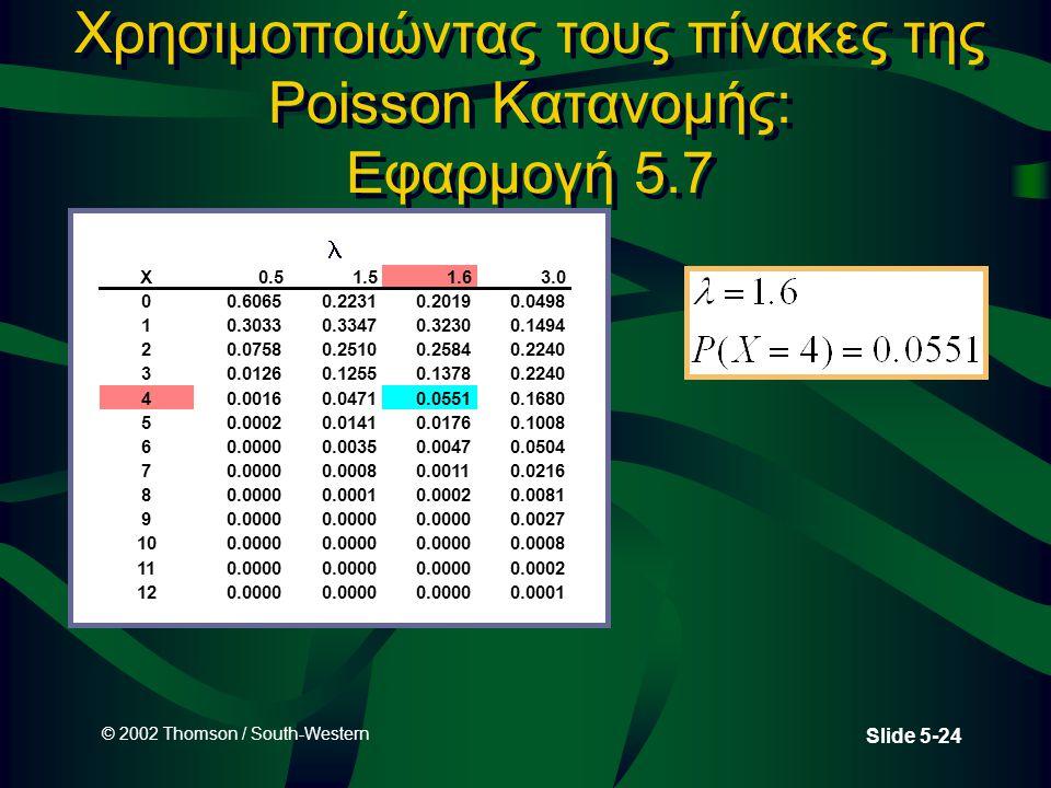 Χρησιμοποιώντας τους πίνακες της Poisson Κατανομής: Εφαρμογή 5.7