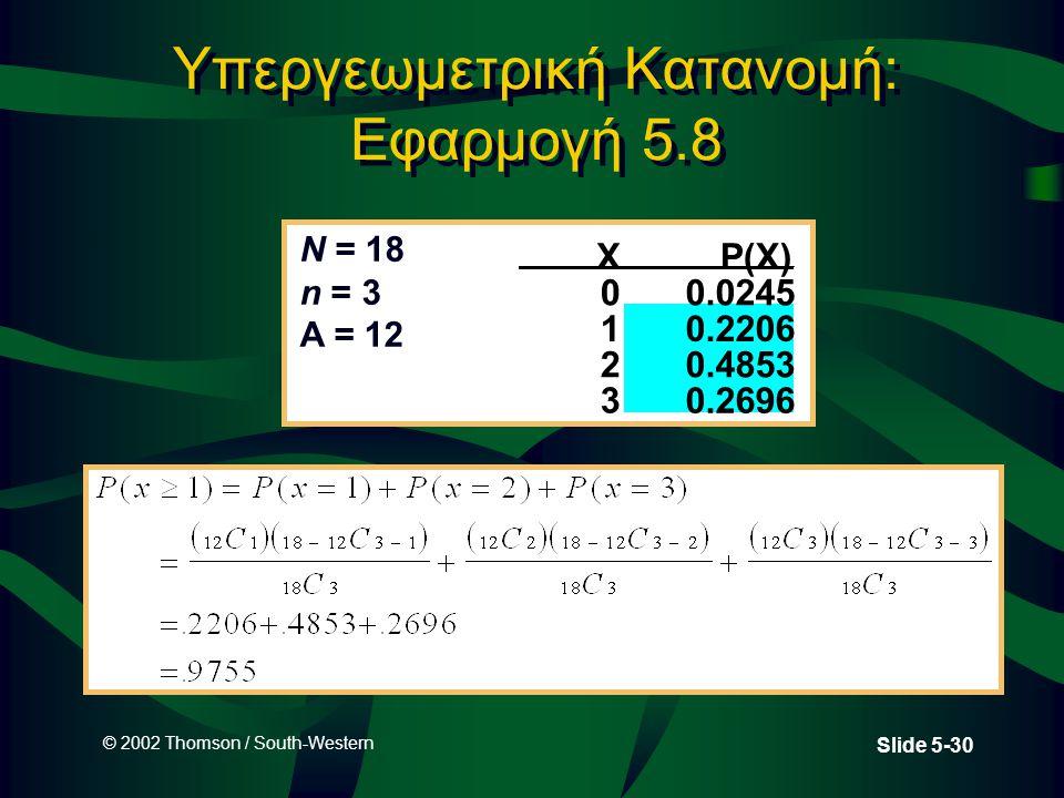 Υπεργεωμετρική Κατανομή: Εφαρμογή 5.8