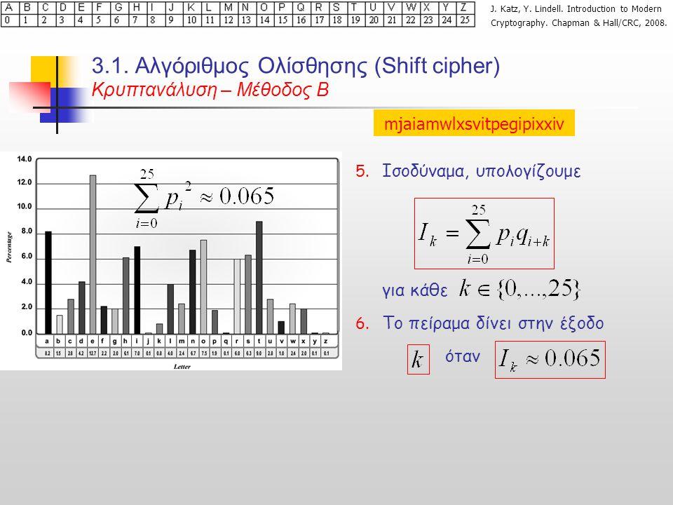 3.1. Αλγόριθμος Ολίσθησης (Shift cipher) Κρυπτανάλυση – Μέθοδος Β