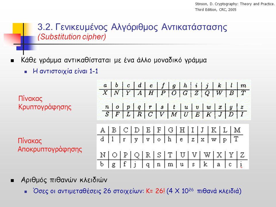 3.2. Γενικευμένος Αλγόριθμος Αντικατάστασης (Substitution cipher)
