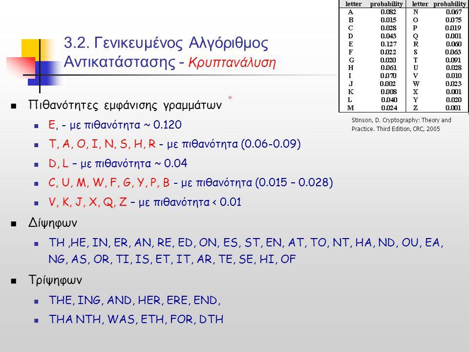 3.2. Γενικευμένος Αλγόριθμος Αντικατάστασης - Κρυπτανάλυση