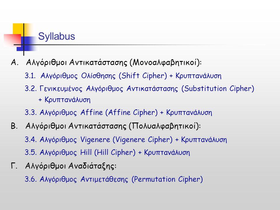 Syllabus Α. Αλγόριθμοι Αντικατάστασης (Μονοαλφαβητικοί):