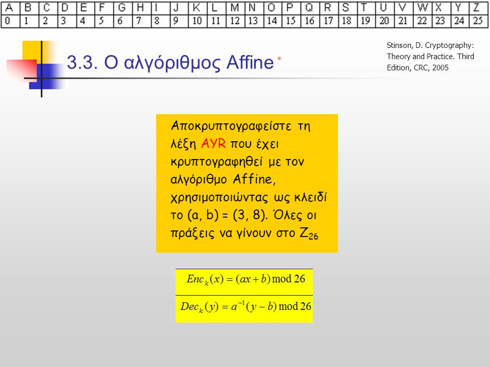 3.3. Ο αλγόριθμος Affine Stinson, D. Cryptography: Theory and Practice. Third Edition, CRC, 2005. *